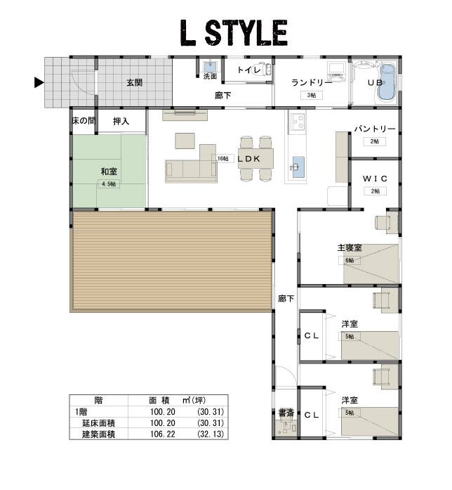 4FIT Design Style
