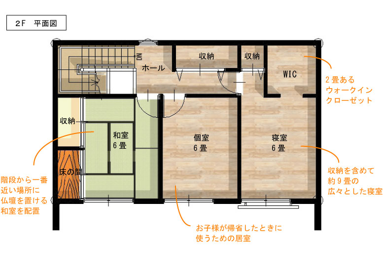 山名邸平面図2F